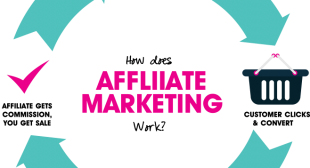 Marketing YouTube AFFILIATION – e-commerce BOUTIQUE 1TPE
