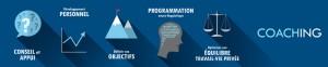 Souhaitez-vous savoir quels produits de marketing d'affiliation fonctionnent vraiment?